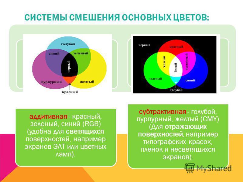 РАЗРЕШЕНИЕ Разрешение – это совокупность размера изображения в пикселях и глубины цвета. Пространственное разрешение (или просто разрешение) характеризует количество мельчайших элементов информации, из которых состоит изображение. Яркостное разрешени