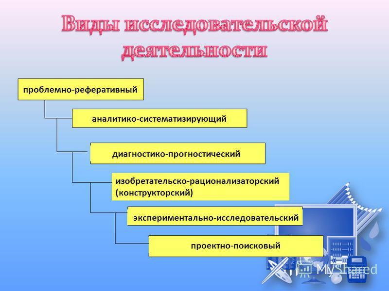 аналитико-систематизирующий проблемно-реферативный диагностико-прогностический изобретательской-рационализаторский (конструкторский) экспериментально-исследовательский проектно-поисковый