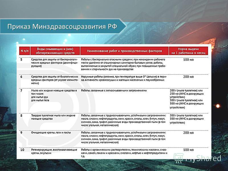 Приказ Минздравсоцразвития РФ Приказ Минздравсоцразвития РФ