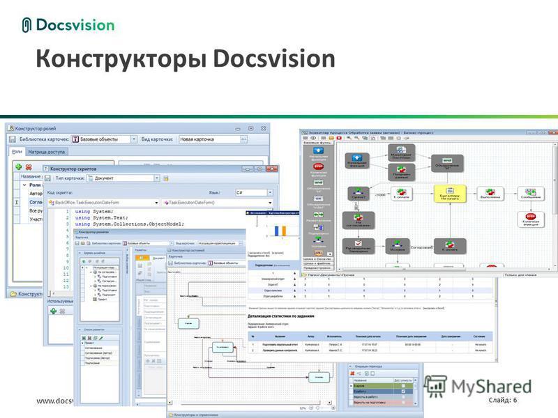 www.docsvision.com Слайд: 6 Конструкторы Docsvision