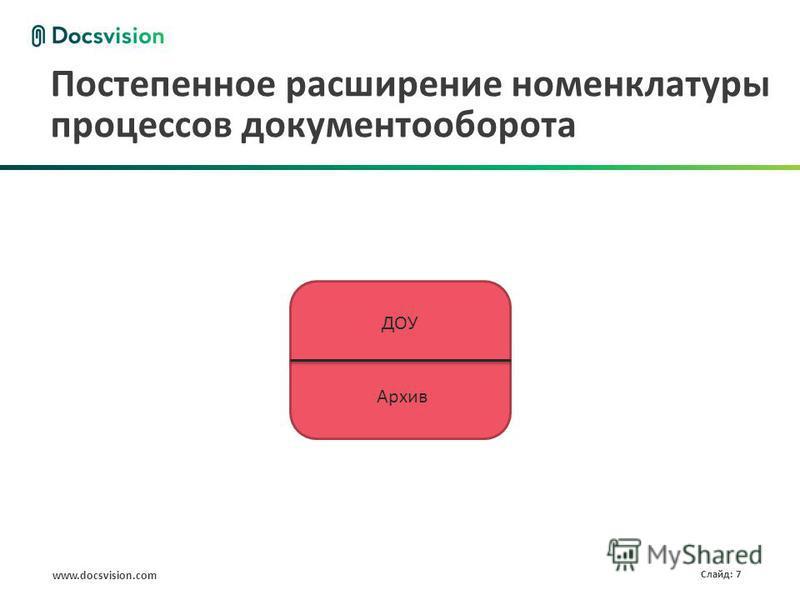 www.docsvision.com Слайд: 7 Постепенное расширение номенклатуры процессов документооборота ДОУ Архив