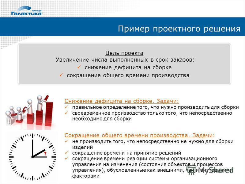 Пример проектного решения Сокращение общего времени производства. Задачи: не производить того, что непосредственно не нужно для сборки изделий сокращение времени на принятие решений сокращение времени реакции системы организационного управления на из