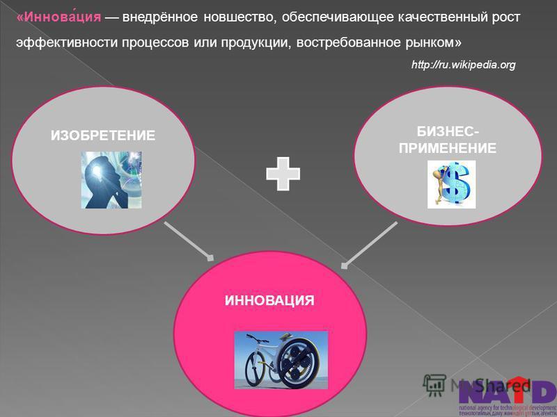 ИЗОБРЕТЕНИЕ БИЗНЕС- ПРИМЕНЕНИЕ ИННОВАЦИЯ «Иннова́ция внедрённое новшество, обеспечивающее качественный рост эффективности процессов или продукции, востребованное рынком» http://ru.wikipedia.org