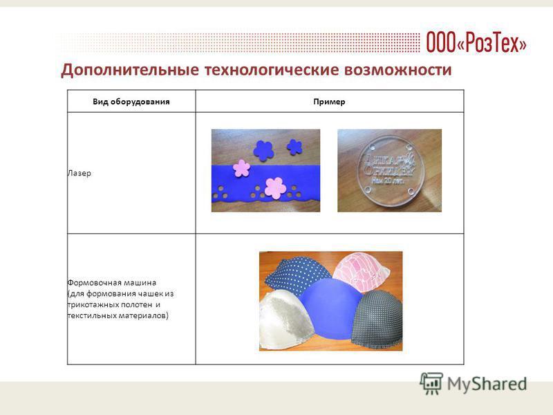 Дополнительные технологические возможности Вид оборудования Пример Лазер Формовочная машина (для формования чашек из трикотажных полотен и текстильных материалов)