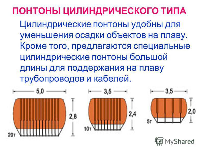 ПОНТОНЫ ЦИЛИНДРИЧЕСКОГО ТИПА Цилиндрические понтоны удобны для уменьшения осадки объектов на плаву. Кроме того, предлагаются специальные цилиндрические понтоны большой длины для поддержания на плаву трубопроводов и кабелей.
