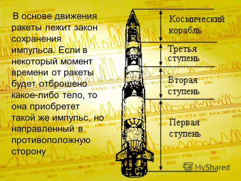 В основе движения ракеты лежит закон сохранения импульса. Если в некоторый момент времени от ракеты будет отброшено какое-либо тело, то она приобретет такой же импульс, но направленный в противоположную сторону