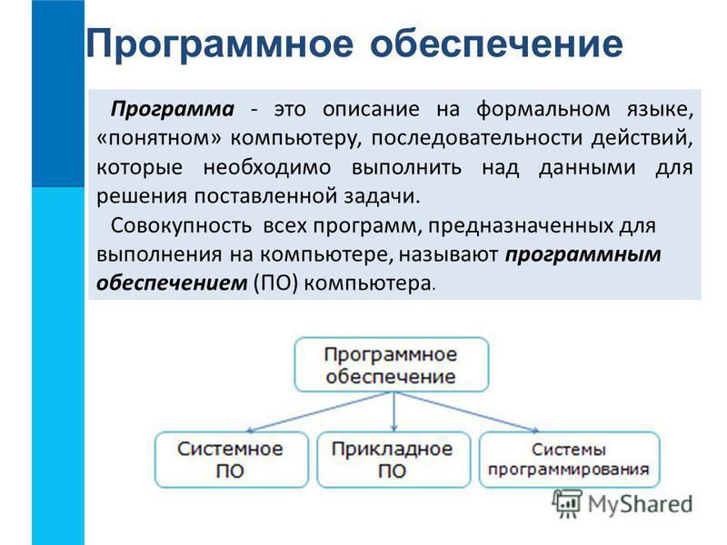 Программное обеспечение Программа - это описание на формальном языке, «понятном» компьютеру, последовательности действий, которые необходимо выполнить над данными для решения поставленной задачи. Совокупность всех программ, предназначенных для выполн