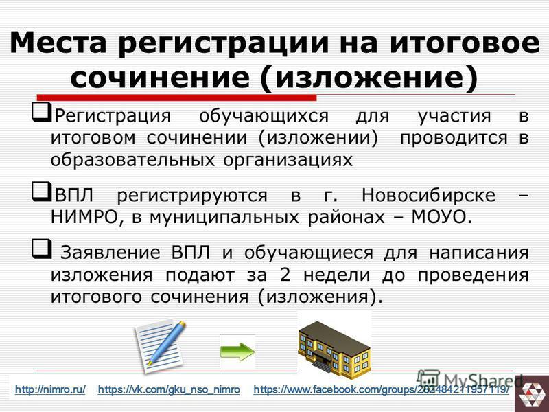 Места регистрации на итоговое сочинение (изложение) Регистрация обучающихся для участия в итоговом сочинении (изложении) проводится в образовательных организациях ВПЛ регистрируются в г. Новосибирске – НИМРО, в муниципальных районах – МОУО. Заявление