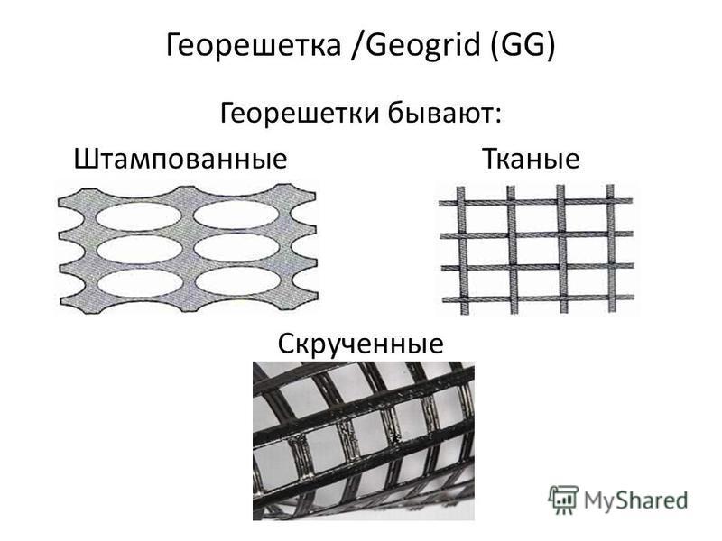 Георешетка /Geogrid (GG) Георешетки бывают: Штампованные Тканые Скрученные