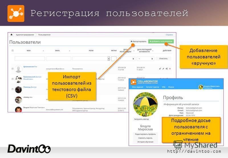 http://davintoo.com Регистрация пользователей Импорт пользователей из текстового файла (CSV) Добавление пользователей «вручную» Подробное досье пользователя с ограничением на чтение