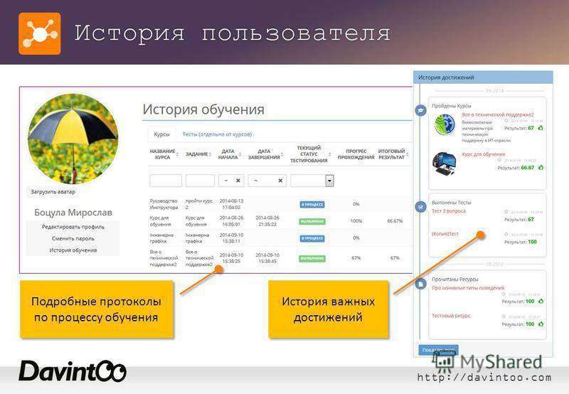http://davintoo.com История пользователя Подробные протоколы по процессу обучения История важных достижений