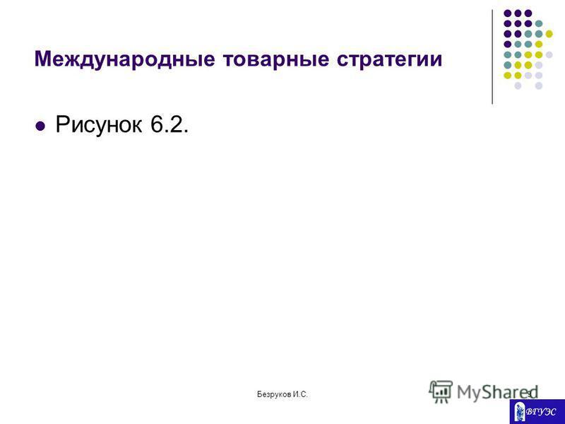 Безруков И.С.9 Международные товарные стратегии Рисунок 6.2.