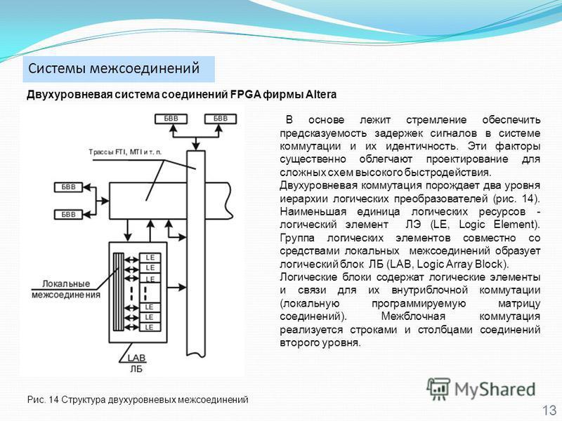 Системы межсоединений 13 Рис. 14 Структура двухуровневых межсоединений Двухуровневая система соединений FPGA фирмы Altera В основе лежит стремление обеспечить предсказуемость задержек сигналов в системе коммутации и их идентичность. Эти факторы сущес
