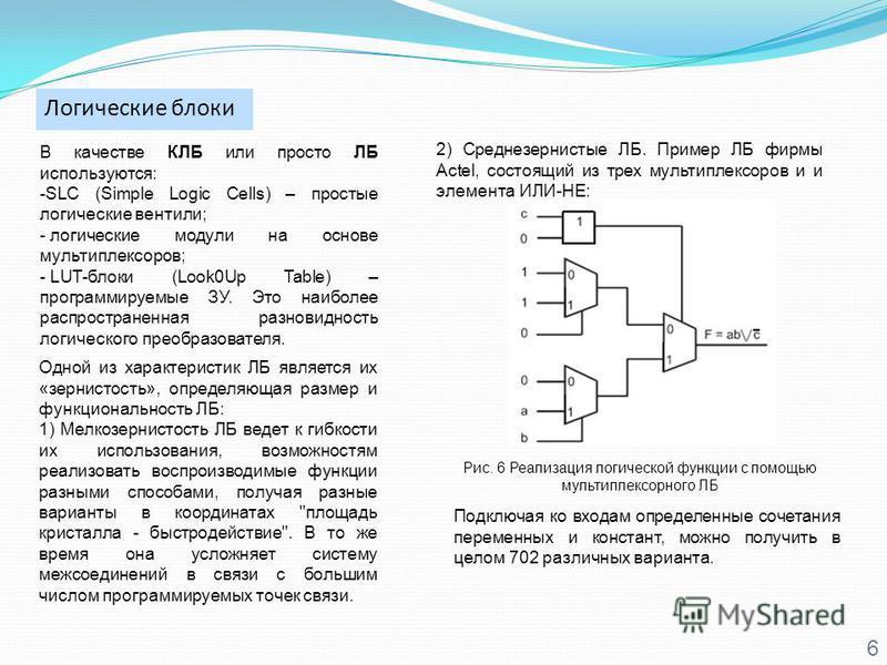 Логические блоки 6 Рис. 6 Реализация логической функции с помощью мультиплексорного ЛБ В качестве КЛБ или просто ЛБ используются: -SLC (Simple Logic Cells) – простые логические вентили; - логические модули на основе мультиплексоров; - LUT-блоки (Look