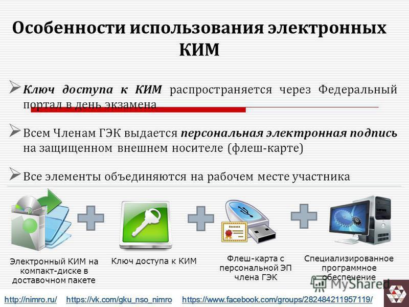 15 Особенности использования электронных КИМ Ключ доступа к КИМ распространяется через Федеральный портал в день экзамена Всем Членам ГЭК выдается персональная электронная подпись на защищенном внешнем носителе (флеш-карте) Все элементы объединяются