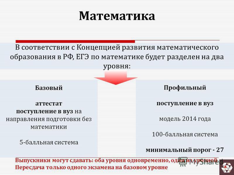 Математика В соответствии с Концепцией развития математического образования в РФ, ЕГЭ по математике будет разделен на два уровня: Базовый аттестат поступление в вуз на направления подготовки без математики 5-балльная система Профильный поступление в