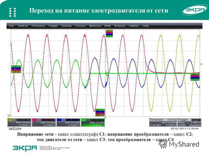 Переход на питание электродвигателя от сети Напряжение сети - канал осциллографа С1; напряжение преобразователя – канал С2; ток двигателя от сети – канал С3; ток преобразователя – канал С4