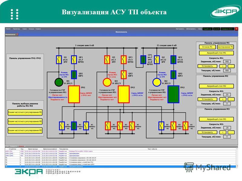 Визуализация АСУ ТП объекта