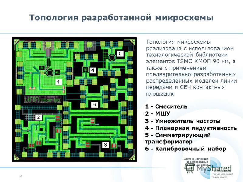 4 Топология разработанной микросхемы Топология микросхемы реализована с использованием технологической библиотеки элементов TSMC КМОП 90 нм, а также с применением предварительно разработанных распределенных моделей линии передачи и СВЧ контактных пло