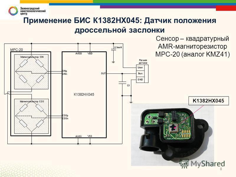 AMR-магниторезистор