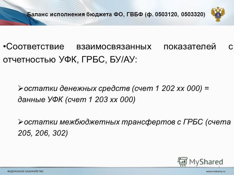Соответствие взаимосвязанных показателей с отчетностью УФК, ГРБС, БУ/АУ: остатки денежных средств (счет 1 202 х 000) = данные УФК (счет 1 203 х 000) остатки межбюджетных трансфертов с ГРБС (счета 205, 206, 302) Баланс исполнения бюджета ФО, ГВБФ (ф.