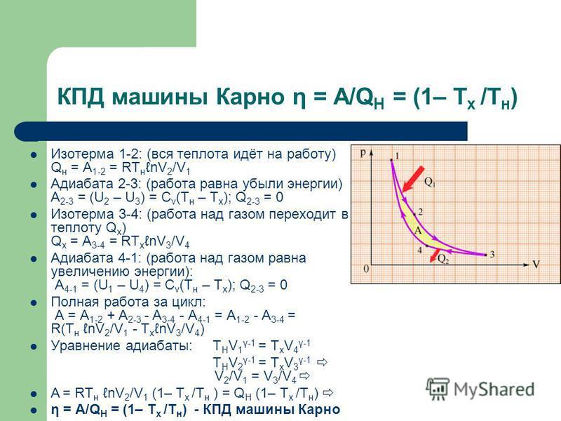 КПД машины Карно η = A/Q H = (1– T x /T н ) Изотерма 1-2: (вся теплота идёт на работу) Q н = A 1-2 = RT нnV 2 /V 1 Адиабата 2-3: (работа равна убыли энергии) A 2-3 = (U 2 – U 3 ) = C v (T н – T x ); Q 2-3 = 0 Изотерма 3-4: (работа над газом переходит