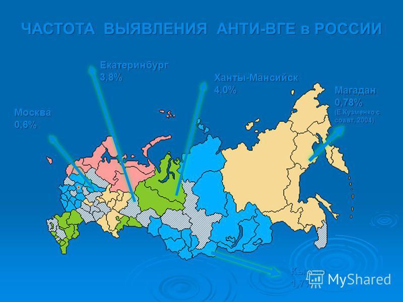 ЧАСТОТА ВЫЯВЛЕНИЯ АНТИ-ВГЕ в РОССИИ Магадан 0,78% (Е.Кузменко с соавт, 2004) Кызыл 1,7% Ханты-Мансийск 4,0% Екатеринбург 3,8% Москва 0,6%
