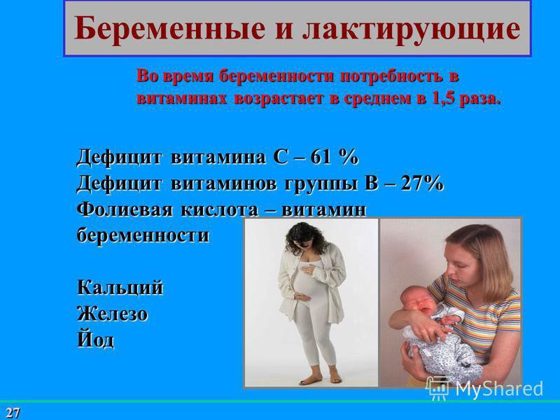 27 Дефицит витамина С – 61 % Дефицит витаминов группы В – 27% Фолиевая кислота – витамин беременности Кальций ЖелезоЙод Во время беременности потребность в витаминах возрастает в среднем в 1,5 раза. Беременные и лактирующие