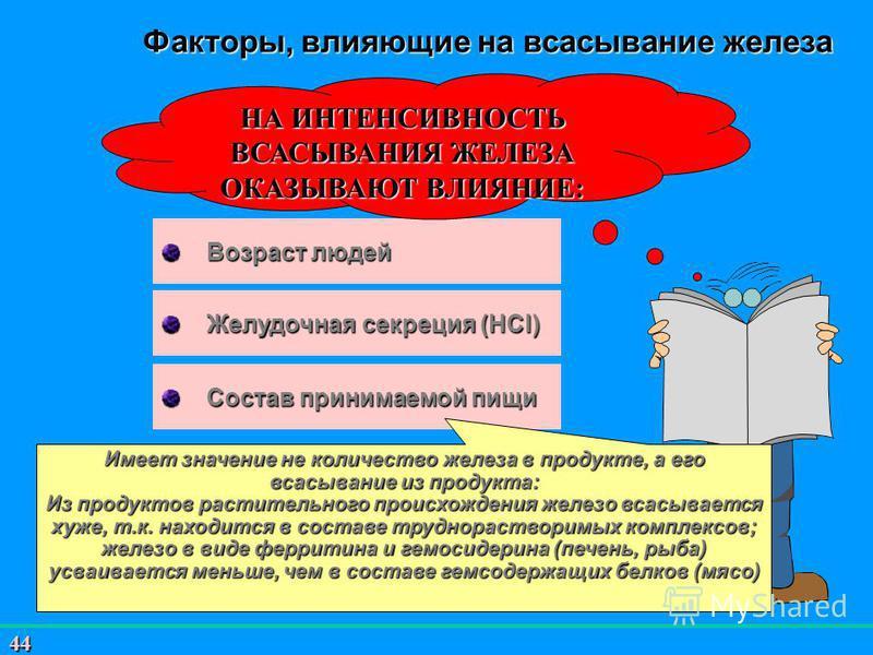 44 Факторы, влияющие на всасывание железа Возраст людей Возраст людей Желудочная секреция (HCl) Желудочная секреция (HCl) НА ИНТЕНСИВНОСТЬ ВСАСЫВАНИЯ ЖЕЛЕЗА ОКАЗЫВАЮТ ВЛИЯНИЕ: Состав принимаемой пищи Состав принимаемой пищи Имеет значение не количест