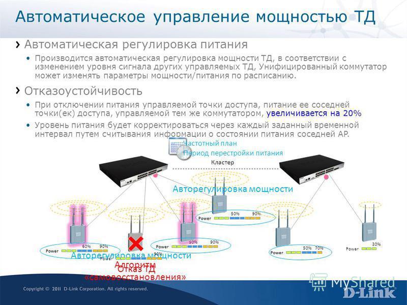 Автоматическое управление мощностью ТД Автоматическая регулировка питания Производится автоматическая регулировка мощности ТД, в соответствии с изменением уровня сигнала других управляемых ТД, Унифицированный коммутатор может изменять параметры мощно