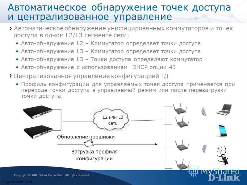 Автоматическое обнаружение точек доступа и централизованное управление Автоматическое обнаружение унифицированных коммутаторов и точек доступа в одном L2/L3 сегменте сети: Авто-обнаружение L2 – Коммутатор определяет точки доступа Авто-обнаружение L3