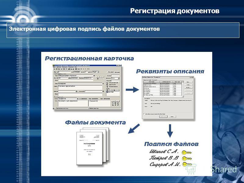 Регистрация документов Электронная цифровая подпись файлов документов