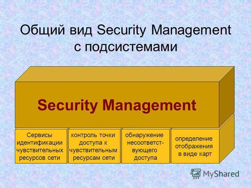 Сервисы идентификации чувствительных ресурсов сети контроль точки доступа к чувствительным ресурсам сети обнаружение не соответствующего доступа определение отображения в виде карт Security Management Общий вид Security Management с подсистемами