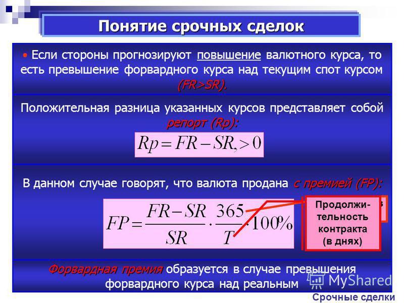 Срочные сделки (FR>SR). Если стороны прогнозируют повышение валютного курса, то есть превышение форвардного курса над текущим спот курсом (FR>SR). репарт (Rp): Положительная разница указанных курсов представляет собой репарт (Rp): с премией (FP): В д
