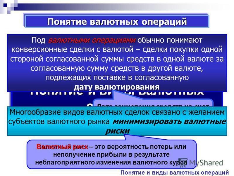 Понятие и виды валютных операций Понятие валютных операций Понятие и виды валютных операций валютными операциями Под валютными операциями обычно понимают конверсионные сделки с валютой – сделки покупки одной стороной согласованной суммы средств в одн