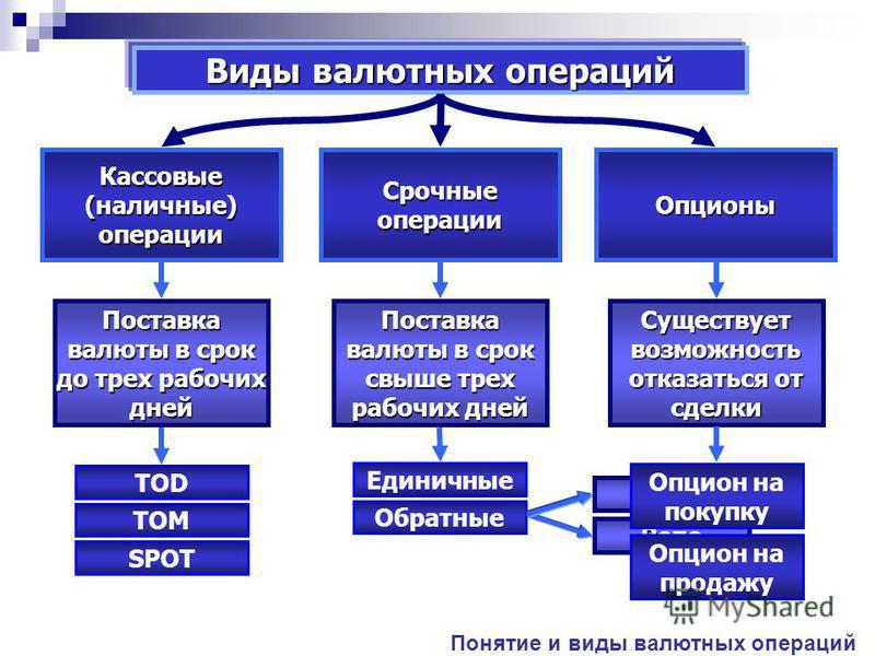 Статьи Выбор учет кассовых операций в иностранной валюте кратко Favorites Add Compare