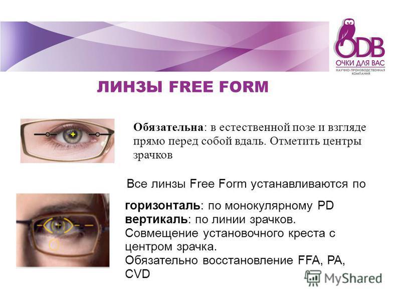 Очки с прогрессивными линзами недостатки