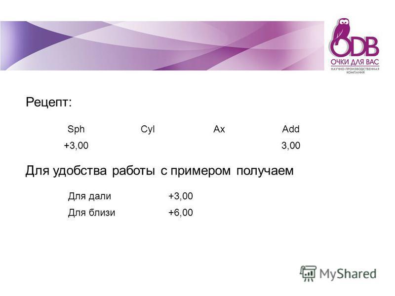Рецепт: SphCylAxAdd +3,003,00 Для удобства работы с примером получаем Для дали+3,00 Для близи+6,00