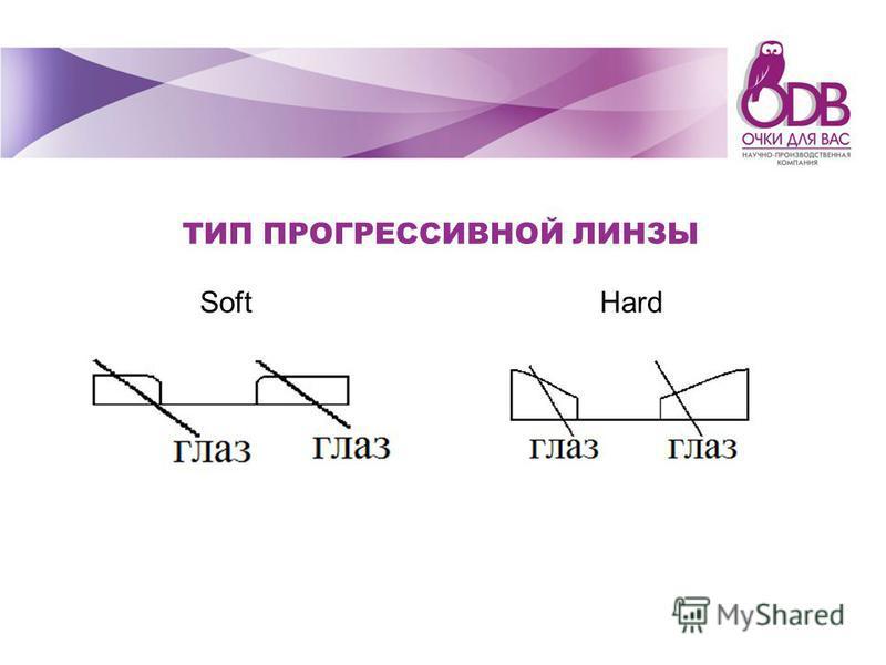 HardSoft ТИП ПРОГРЕССИВНОЙ ЛИНЗЫ