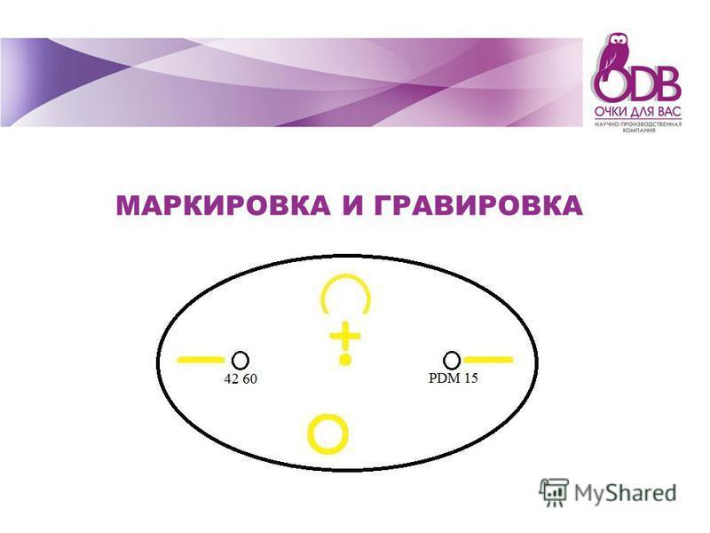 МАРКИРОВКА И ГРАВИРОВКА