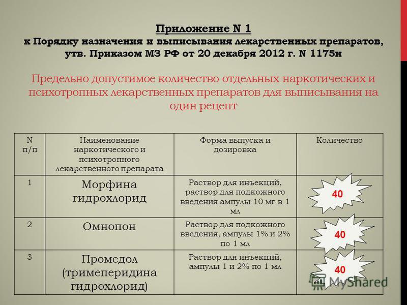 Приложение N 1 к Порядку назначения и выписывания лекарственных препаратов, утв. Приказом МЗ РФ от 20 декабря 2012 г. N 1175 н Предельно допустимое количество отдельных наркотических и психотропных лекарственных препаратов для выписывания на один рец