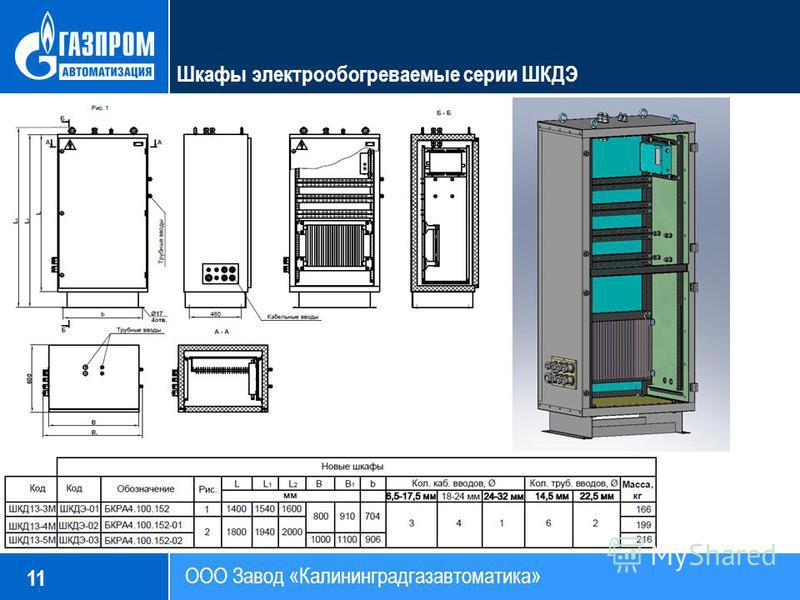 11 ООО Завод «Калининградгазавтоматика» Шкафы электрообогреваемые серии ШКДЭ