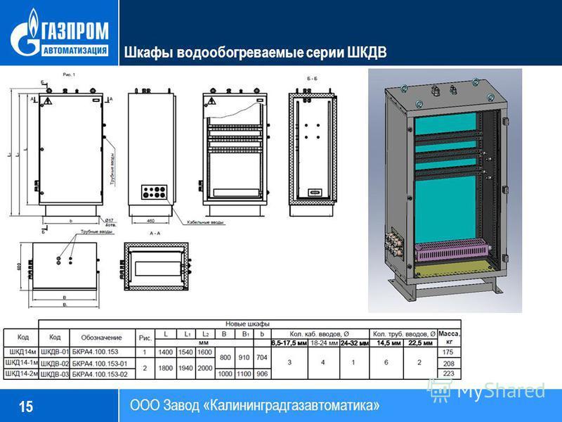 15 ООО Завод «Калининградгазавтоматика» Шкафы вода обогреваемые серии ШКДВ
