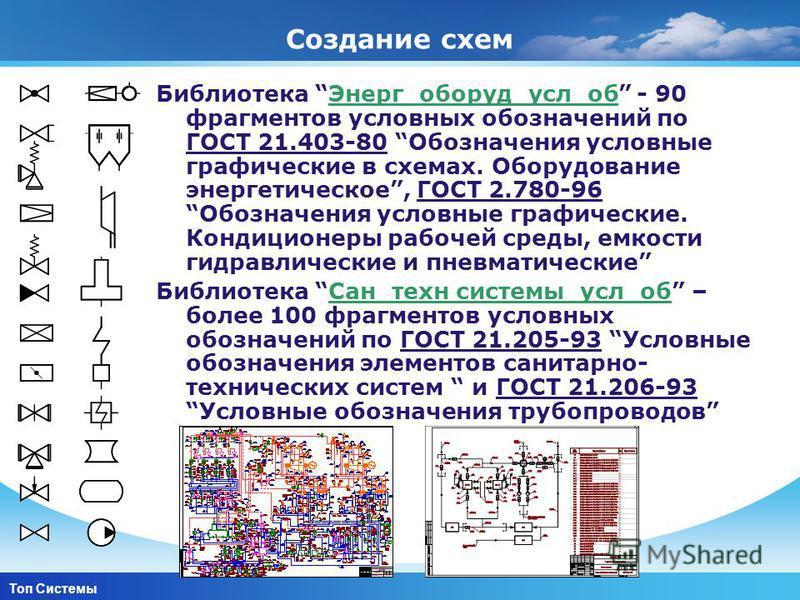 www.themegallery.com Company Logo Создание схем Библиотека Энерг_оборуд_усл_об - 90 фрагментов условных обозначений по ГОСТ 21.403-80 Обозначения условные графические в схемах. Оборудование энергетическое, ГОСТ 2.780-96Обозначения условные графически