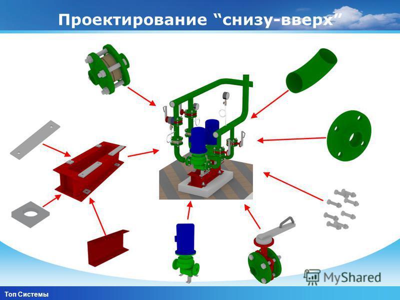 www.themegallery.com Company Logo Проектирование снизу-вверх Топ Системы