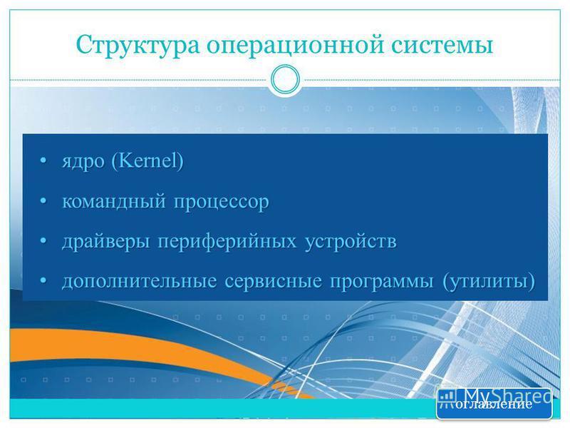 Структура операционной системы ядро (Kernel)ядро (Kernel) командный процессор командный процессор драйверы периферийных устройств драйверы периферийных устройств дополнительные сервисные программы (утилиты)дополнительные сервисные программы (утилиты)