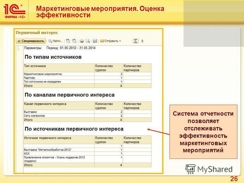 26 Маркетинговые мероприятия. Оценка эффективности Система отчетности позволяет отслеживать эффективность маркетинговых мероприятий