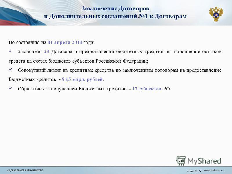 Заключение Договоров и Дополнительных соглашений 1 к Договорам слайд 14 По состоянию на 01 апреля 2014 года: Заключено 23 Договора о предоставлении бюджетных кредитов на пополнение остатков средств на счетах бюджетов субъектов Российской Федерации; С