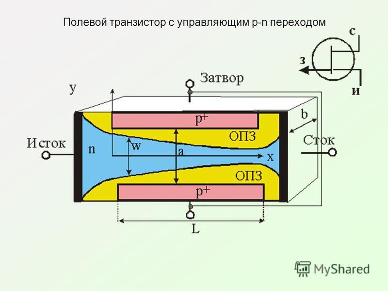 Полевой транзистор с управляющим p-n переходом