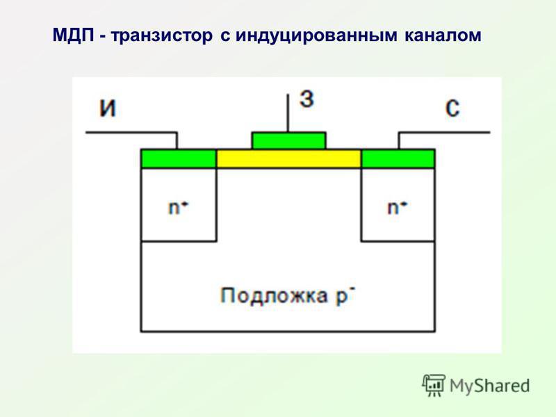 МДП - транзистор с индуцированным каналом
